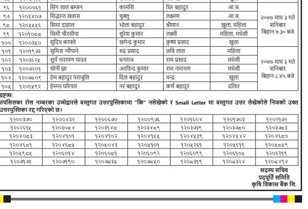 Krishi Bikash Bank Written Exam Result Published