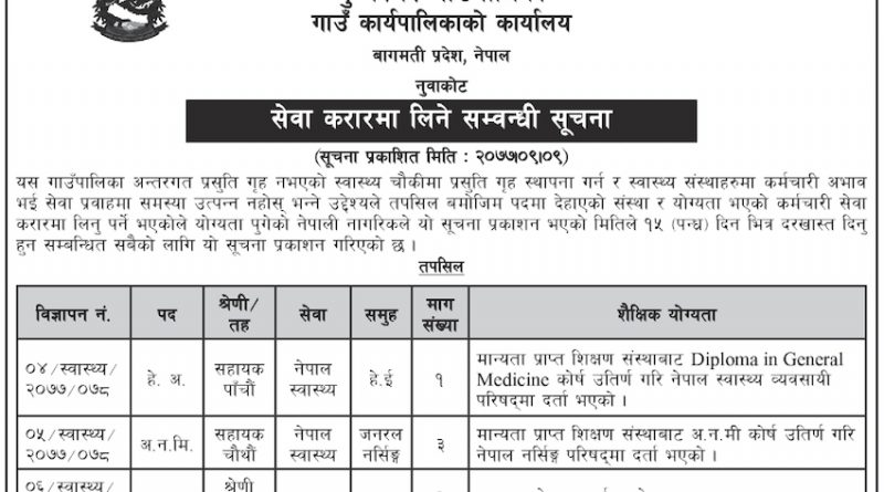 Vacancy at Dupcheshwor Gaupalika (Municipality) nuwakot