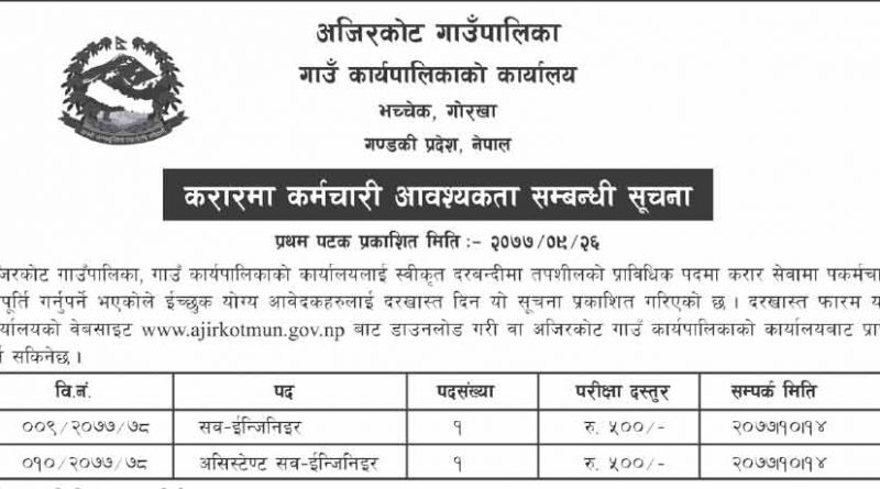 Vacancy at Aajirkot gaupalika gorkha