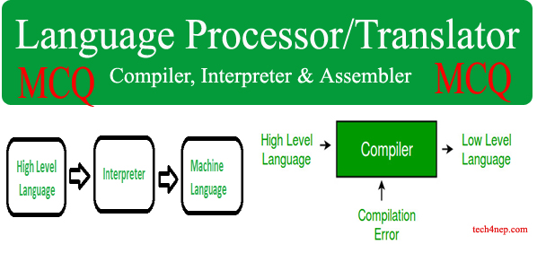 MCQ (Multiple Choice Question) of Language processor or Translator