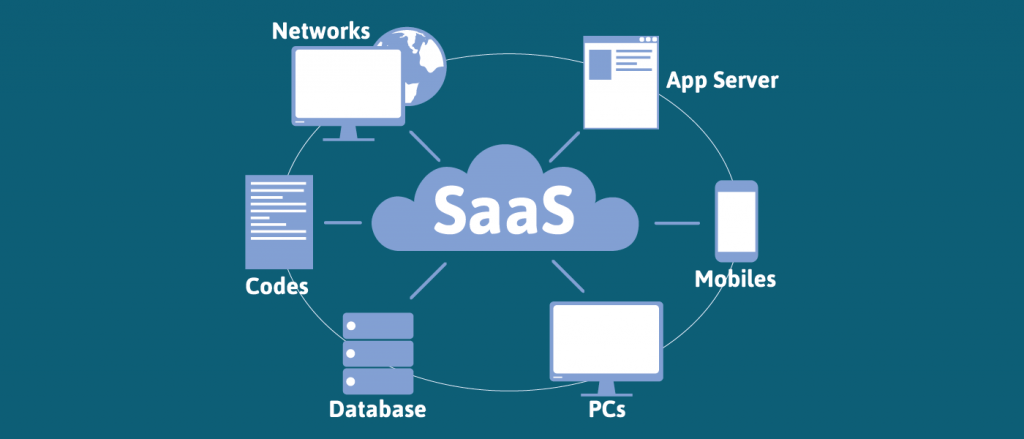 Saas (Software-as-a-Service)